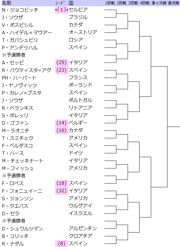 トーナメント表01_2